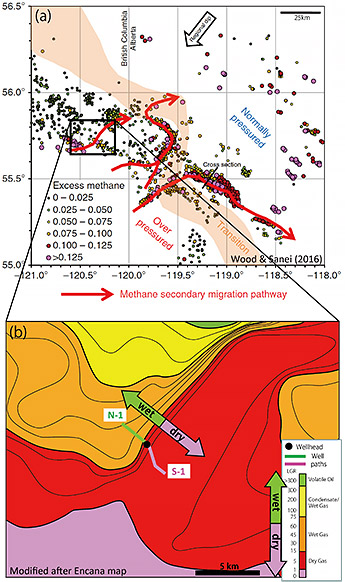 "Figure 2. (a) Regional Montney map from Wood and Sanei (2016) showing methane migration pathways based on calculation of excess methane. Excess methane is the ""amount of methane greater than expected from the indigenous thermal maturity trend"". (b) Location of 2 horizontal wells studied by Akihisa et al. (2018) which intersect a proposed methane migration pathway. Map colors and contours are liquids-to-gas ratio from produced gas. Both wells were drilled from the same pad and extend in opposite directions. Pad location is indicated by the open circle. Combined figure from Akihisa et al. (2018)."